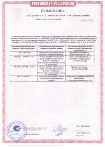 Сертификат КМ5